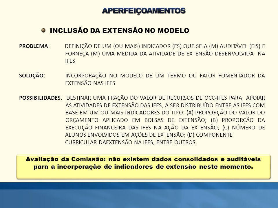 APERFEIÇOAMENTOS INCLUSÃO DA EXTENSÃO NO MODELO
