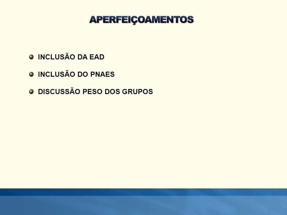 APERFEIÇOAMENTOS INCLUSÃO DA EAD INCLUSÃO DO PNAES