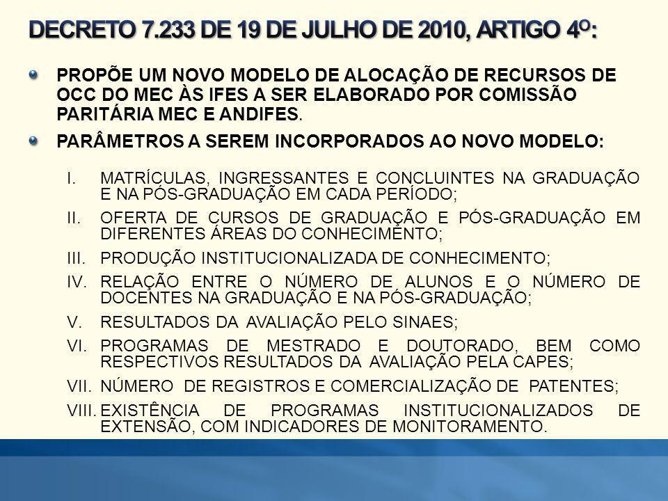 DECRETO 7.233 DE 19 DE JULHO DE 2010, ARTIGO 4O: