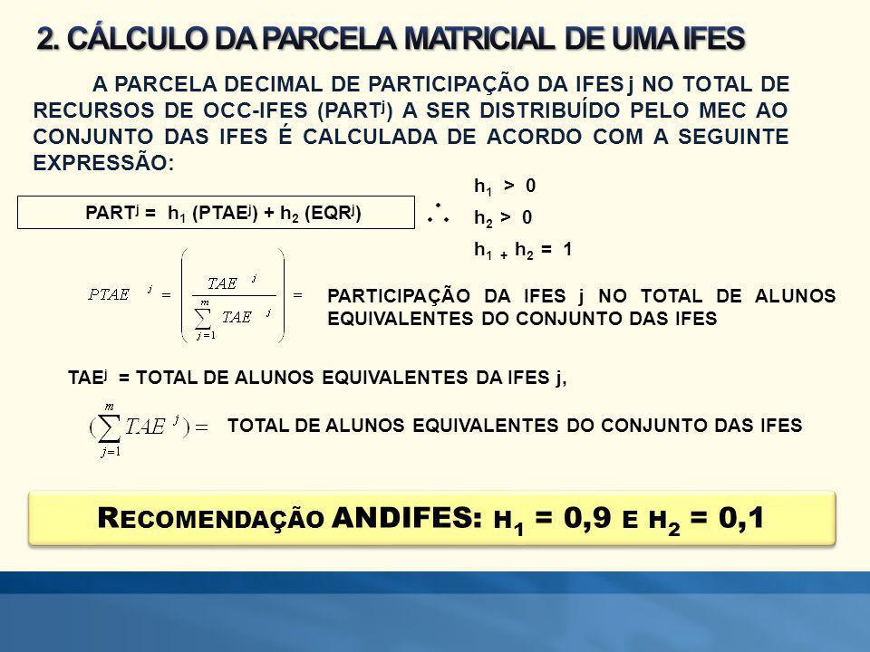 2. CÁLCULO DA PARCELA MATRICIAL DE UMA IFES