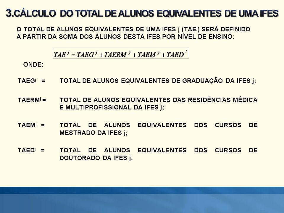 3.CÁLCULO DO TOTAL DE ALUNOS EQUIVALENTES DE UMA IFES
