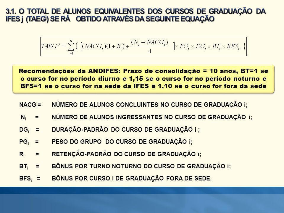 3.1. O TOTAL DE ALUNOS EQUIVALENTES DOS CURSOS DE GRADUAÇÃO DA IFES j (TAEGj) SE RÁ OBTIDO ATRAVÉS DA SEGUINTE EQUAÇÃO