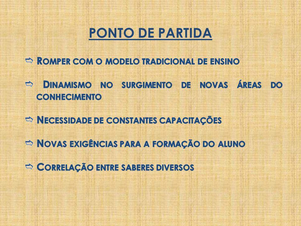 PONTO DE PARTIDA  Romper com o modelo tradicional de ensino