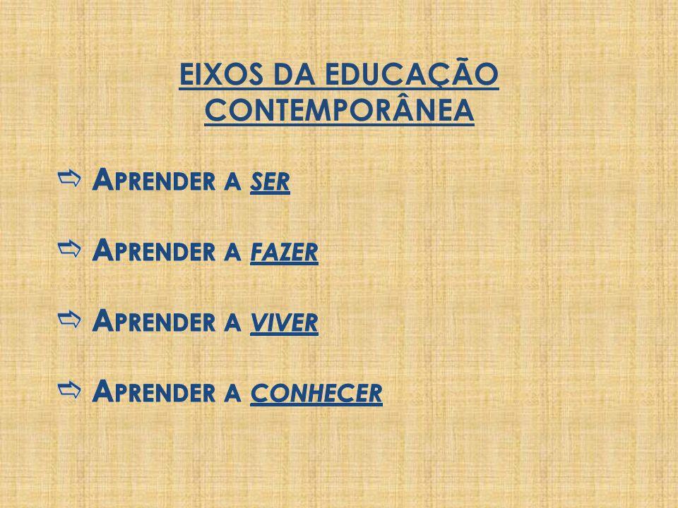 EIXOS DA EDUCAÇÃO CONTEMPORÂNEA