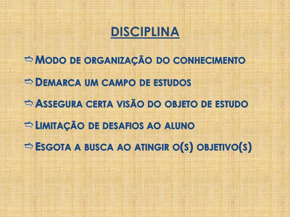 DISCIPLINA  Modo de organização do conhecimento