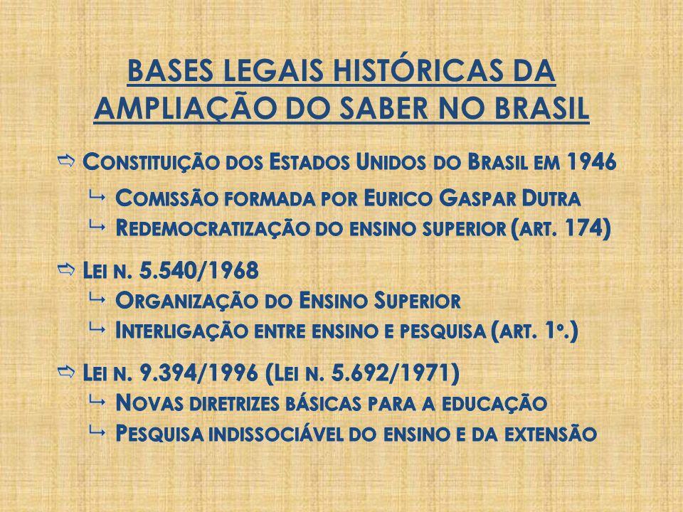 BASES LEGAIS HISTÓRICAS DA AMPLIAÇÃO DO SABER NO BRASIL