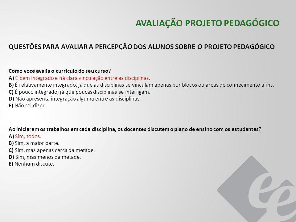 AVALIAÇÃO PROJETO PEDAGÓGICO