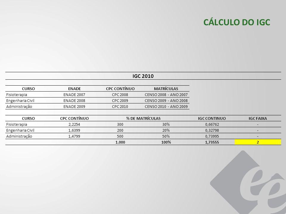 CÁLCULO DO IGC IGC 2010 CURSO ENADE CPC CONTÍNUO MATRÍCULAS