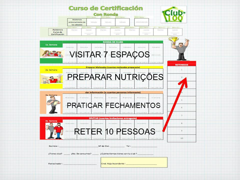 VISITAR 7 ESPAÇOS PREPARAR NUTRIÇÕES RETER 10 PESSOAS