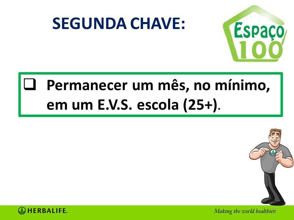SEGUNDA CHAVE: Permanecer um mês, no mínimo, em um E.V.S. escola (25+).