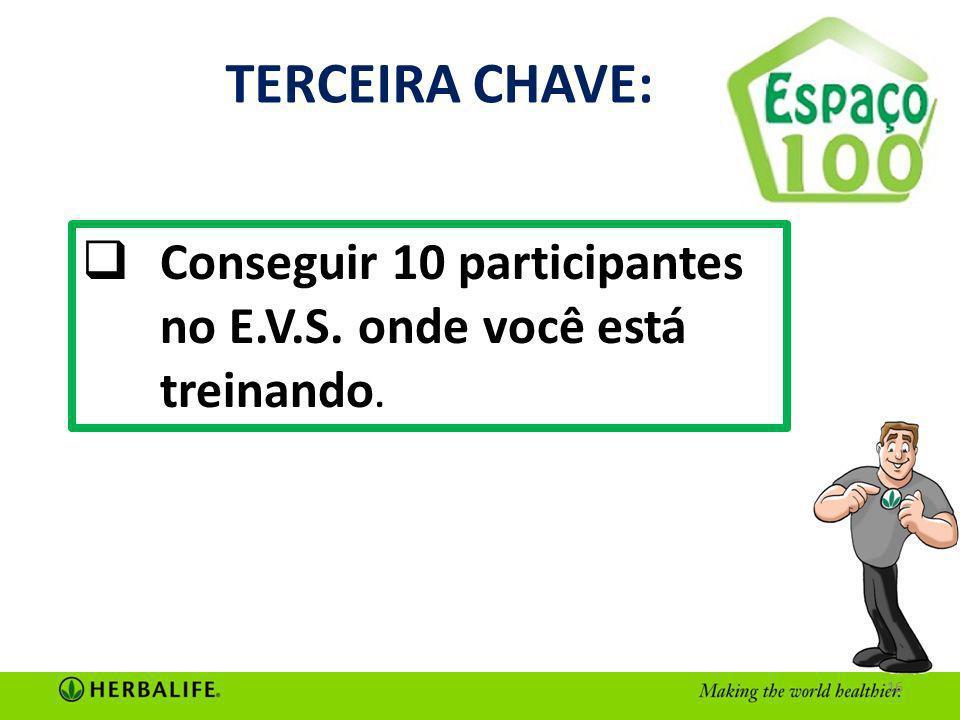 TERCEIRA CHAVE: Conseguir 10 participantes no E.V.S. onde você está treinando.