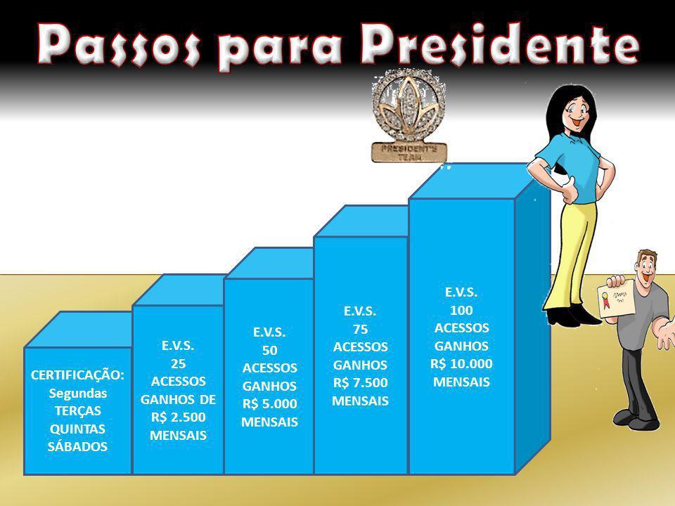 Passos para Presidente