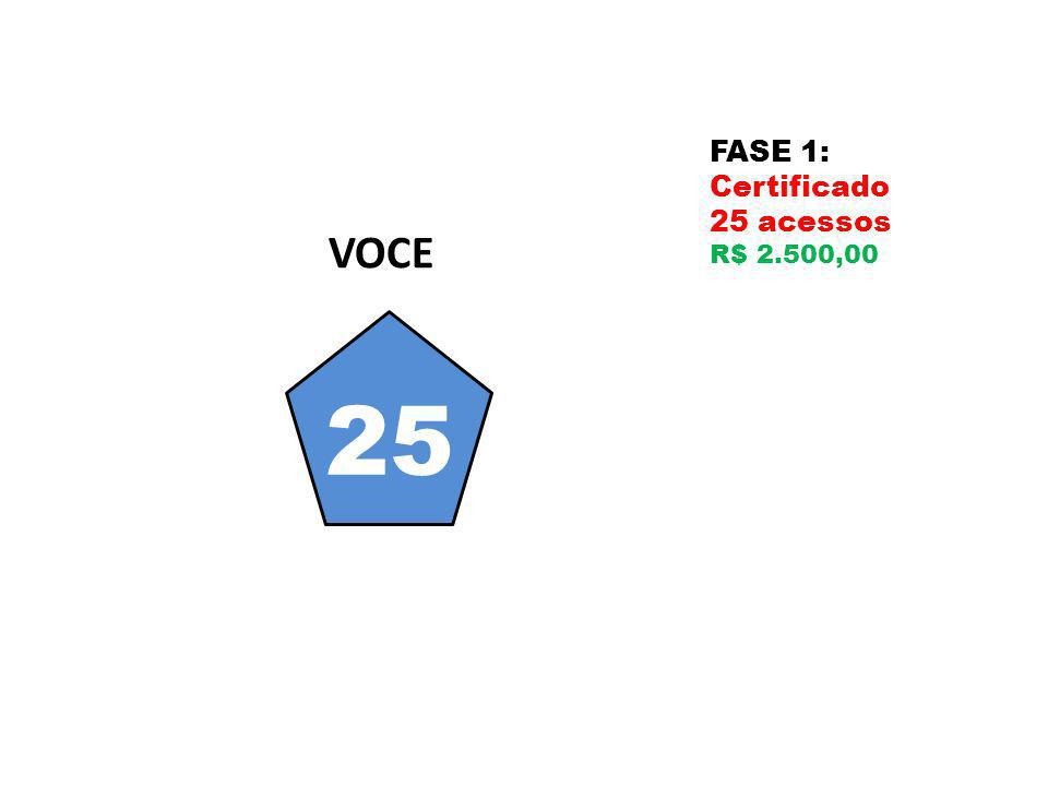 FASE 1: Certificado 25 acessos R$ 2.500,00 VOCE 25