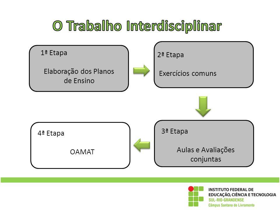 O Trabalho Interdisciplinar