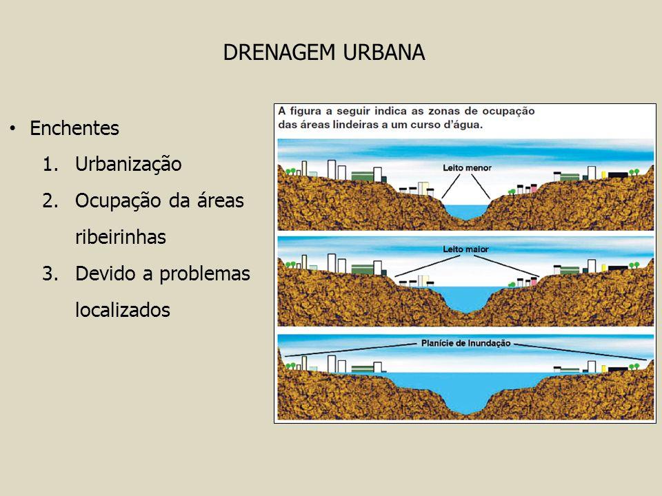 DRENAGEM URBANA Enchentes Urbanização Ocupação da áreas ribeirinhas