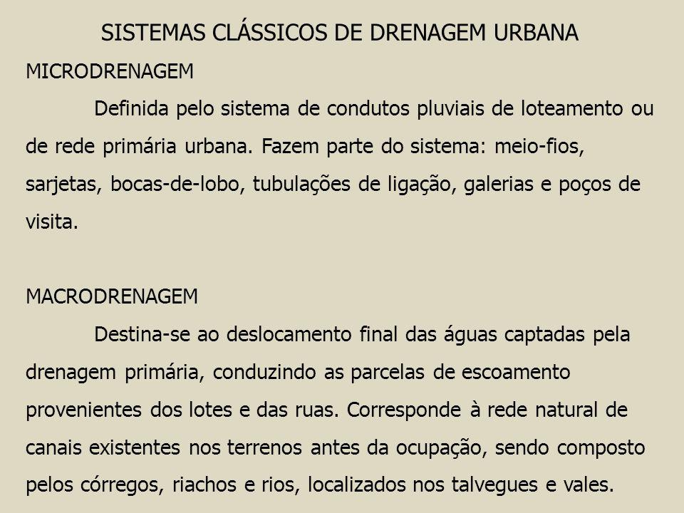 SISTEMAS CLÁSSICOS DE DRENAGEM URBANA