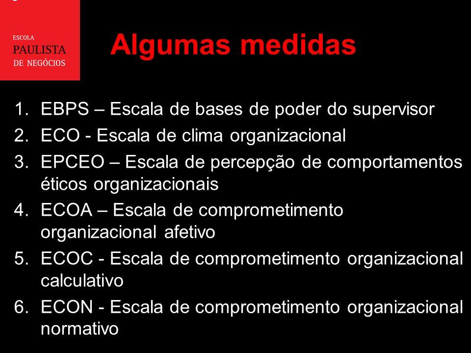 Algumas medidas EBPS – Escala de bases de poder do supervisor