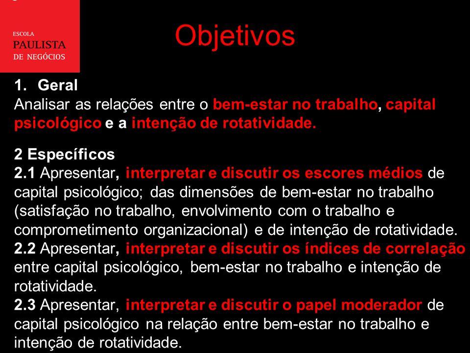 Objetivos Geral. Analisar as relações entre o bem-estar no trabalho, capital psicológico e a intenção de rotatividade.