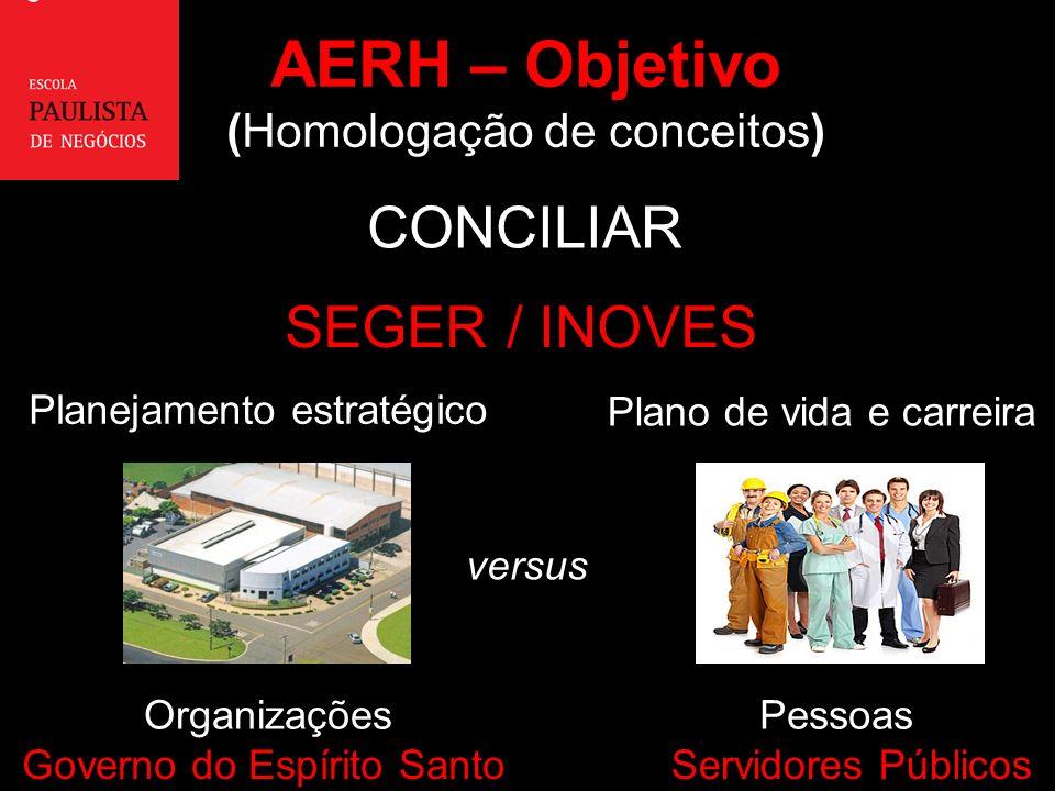 AERH – Objetivo (Homologação de conceitos)