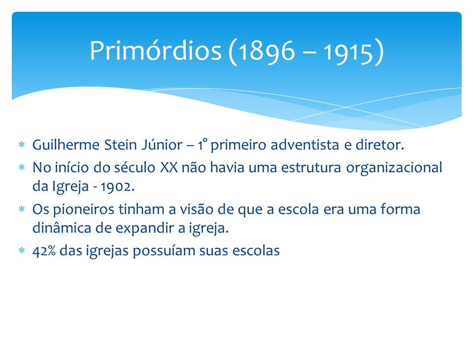 Primórdios (1896 – 1915) Guilherme Stein Júnior – 1° primeiro adventista e diretor.