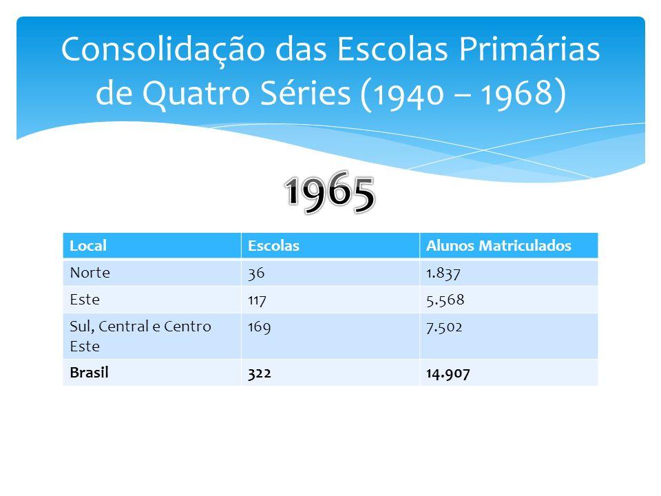 Consolidação das Escolas Primárias de Quatro Séries (1940 – 1968)