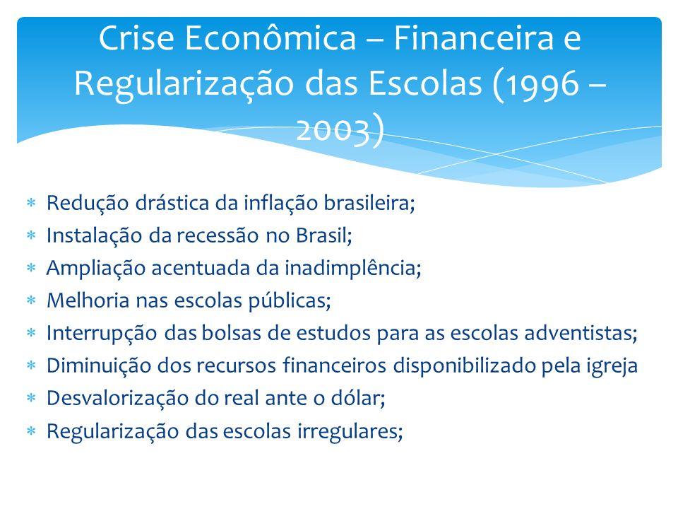 Crise Econômica – Financeira e Regularização das Escolas (1996 – 2003)