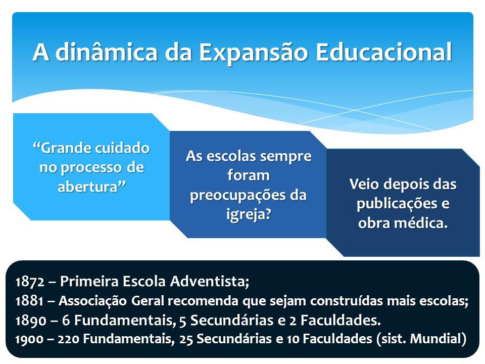 A dinâmica da Expansão Educacional