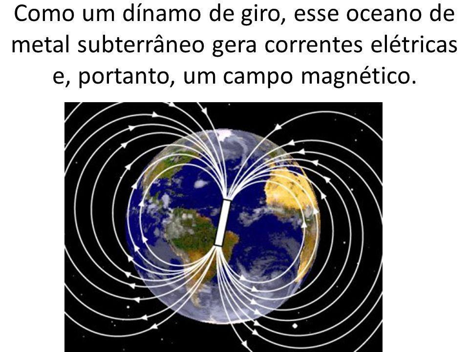 Como um dínamo de giro, esse oceano de metal subterrâneo gera correntes elétricas e, portanto, um campo magnético.