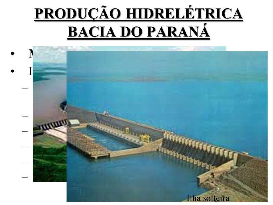 PRODUÇÃO HIDRELÉTRICA BACIA DO PARANÁ