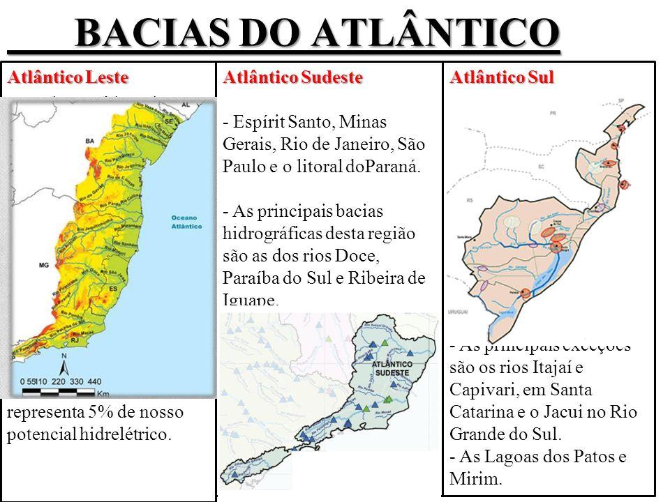 BACIAS DO ATLÂNTICO Atlântico Leste