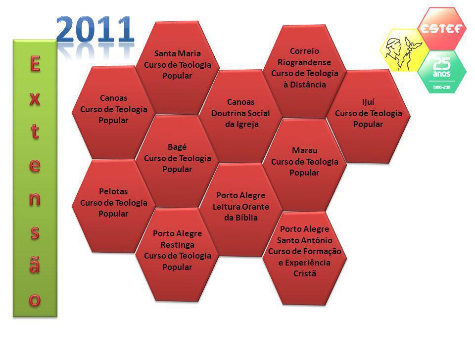 2011 Extensão Santa Maria Curso de Teologia Popular Correio