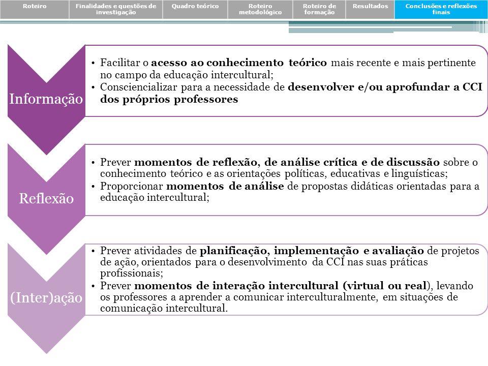 Finalidades e questões de investigação Conclusões e reflexões finais