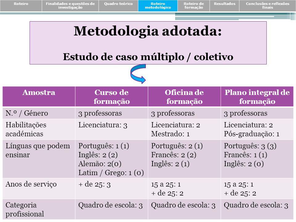 Metodologia adotada: Estudo de caso múltiplo / coletivo Amostra
