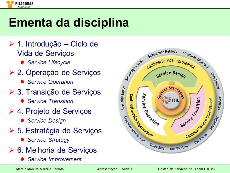 Ementa da disciplina 1. Introdução – Ciclo de Vida de Serviços
