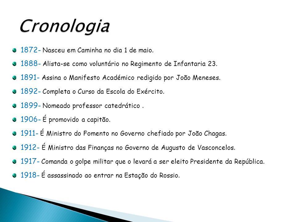 Cronologia 1872- Nasceu em Caminha no dia 1 de maio.