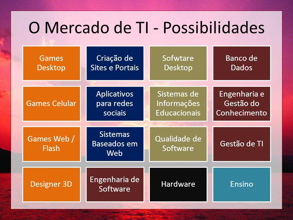 O Mercado de TI - Possibilidades