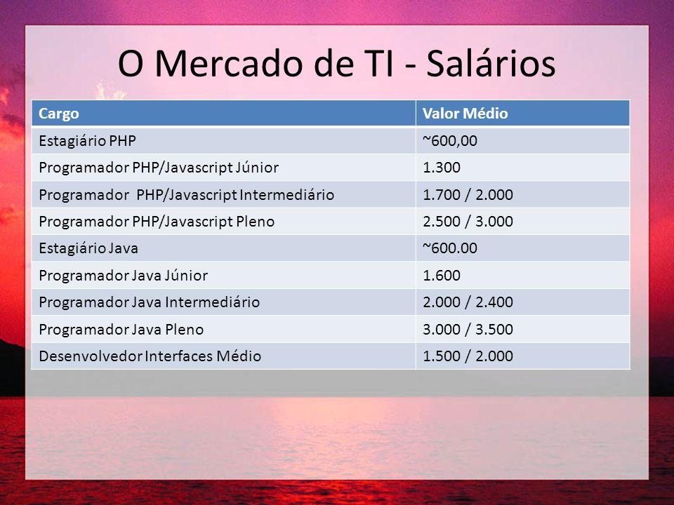 O Mercado de TI - Salários