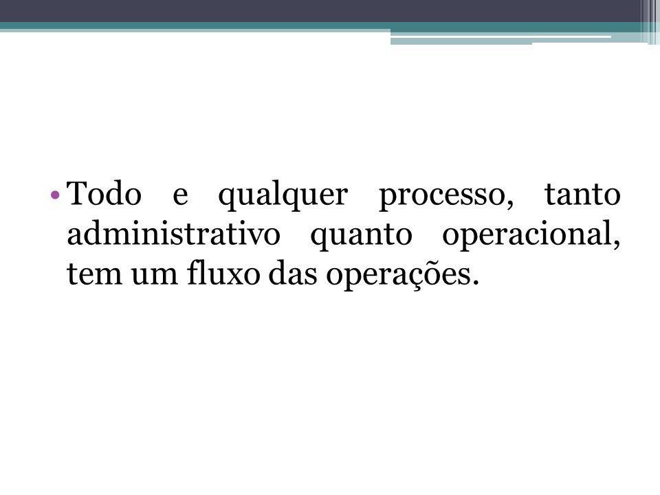 Todo e qualquer processo, tanto administrativo quanto operacional, tem um fluxo das operações.