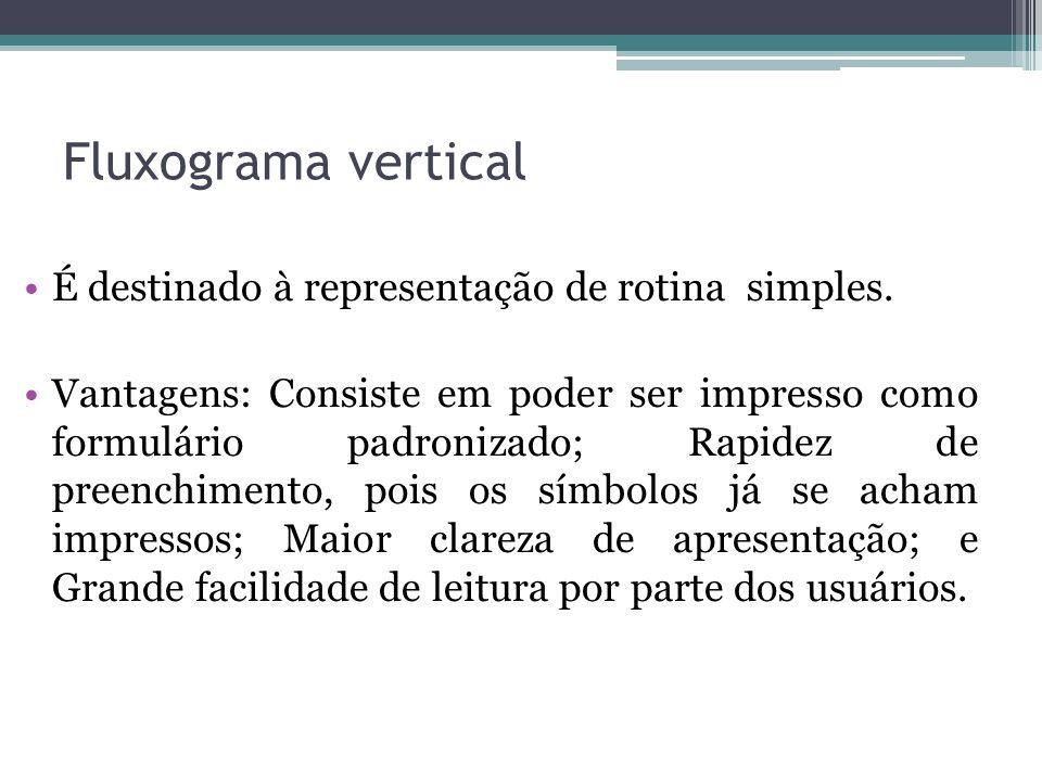 Fluxograma vertical É destinado à representação de rotina simples.
