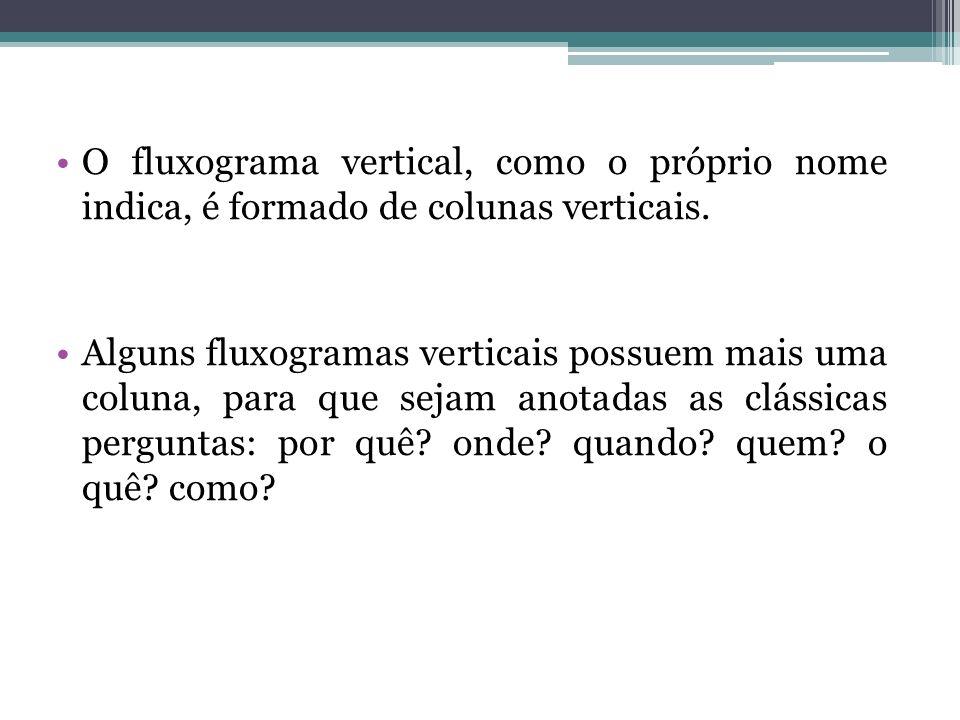 O fluxograma vertical, como o próprio nome indica, é formado de colunas verticais.