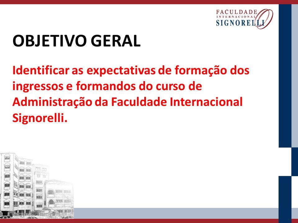 OBJETIVO GERAL Identificar as expectativas de formação dos ingressos e formandos do curso de Administração da Faculdade Internacional Signorelli.