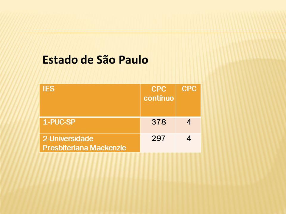 Estado de São Paulo IES CPC contínuo CPC 1-PUC-SP 378 4