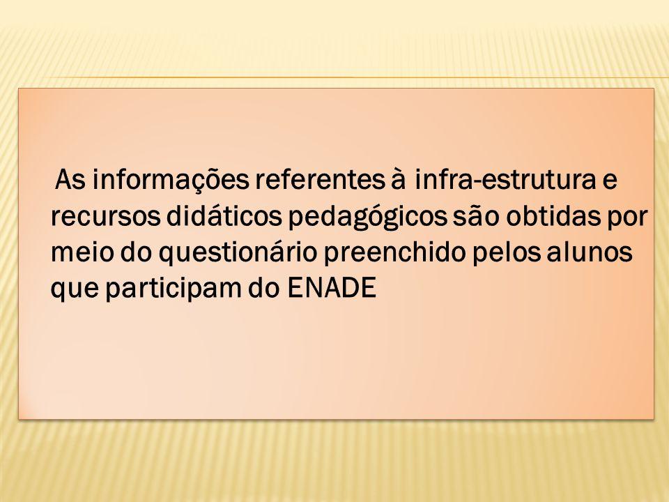 As informações referentes à infra-estrutura e recursos didáticos pedagógicos são obtidas por meio do questionário preenchido pelos alunos que participam do ENADE