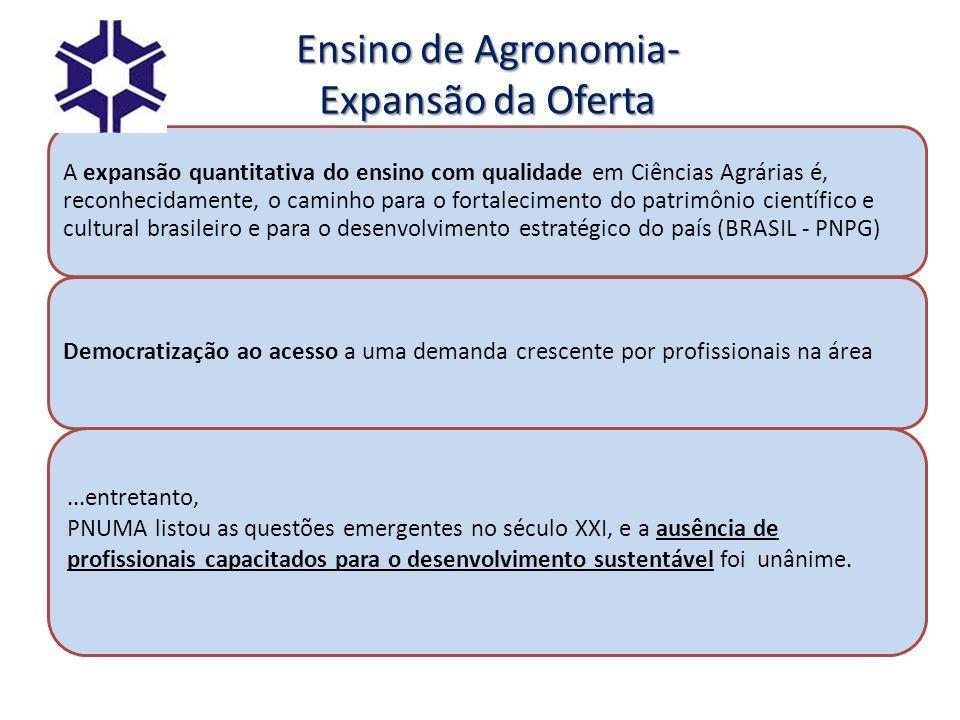 Ensino de Agronomia- Expansão da Oferta