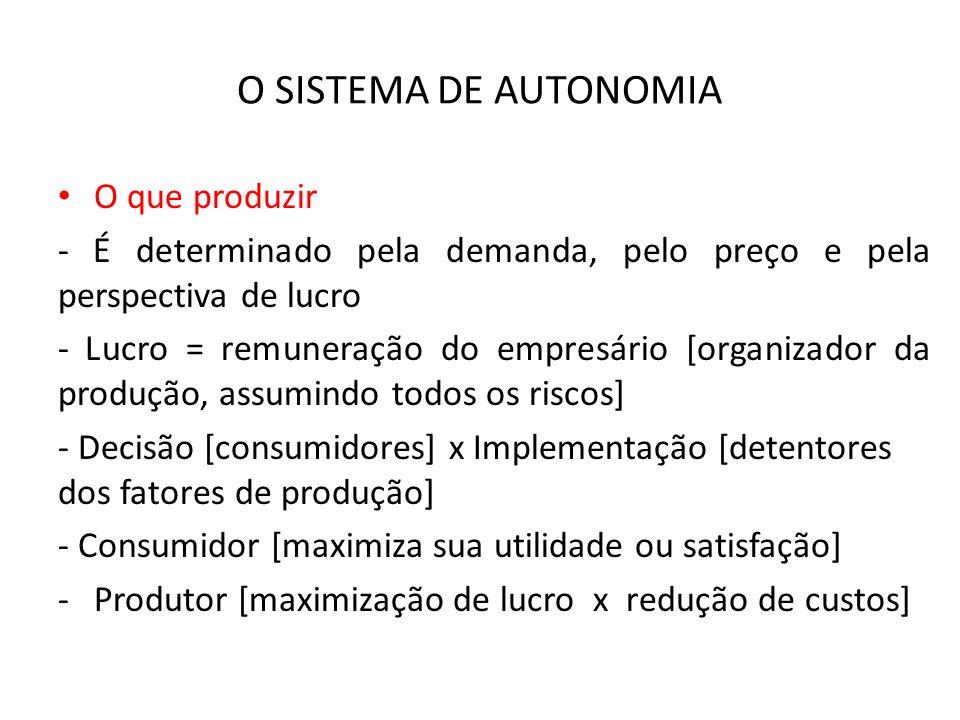 O SISTEMA DE AUTONOMIA O que produzir