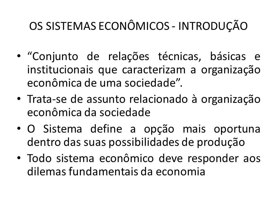 OS SISTEMAS ECONÔMICOS - INTRODUÇÃO