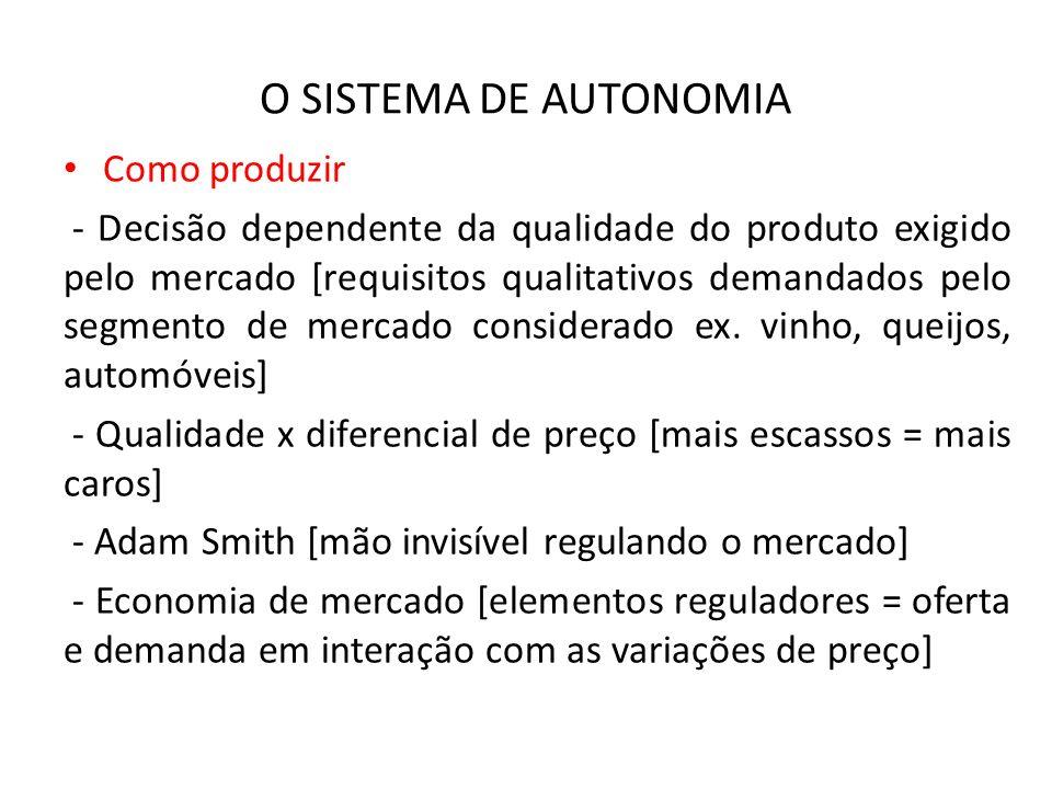 O SISTEMA DE AUTONOMIA Como produzir