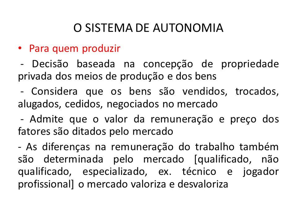 O SISTEMA DE AUTONOMIA Para quem produzir