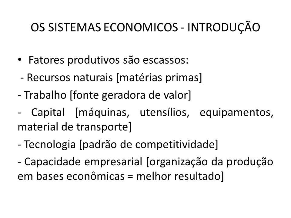 OS SISTEMAS ECONOMICOS - INTRODUÇÃO