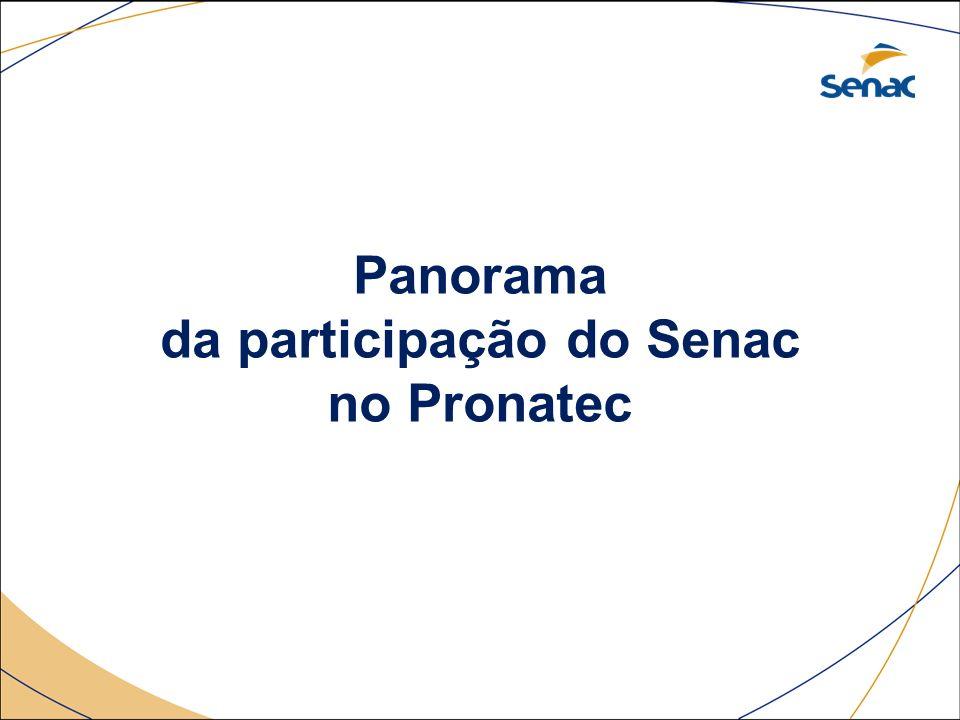 Panorama da participação do Senac no Pronatec